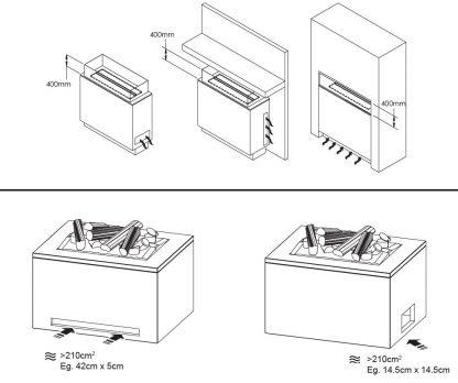 Luftzirkulation-Schaubild-1